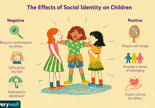 the effects of social identity on children