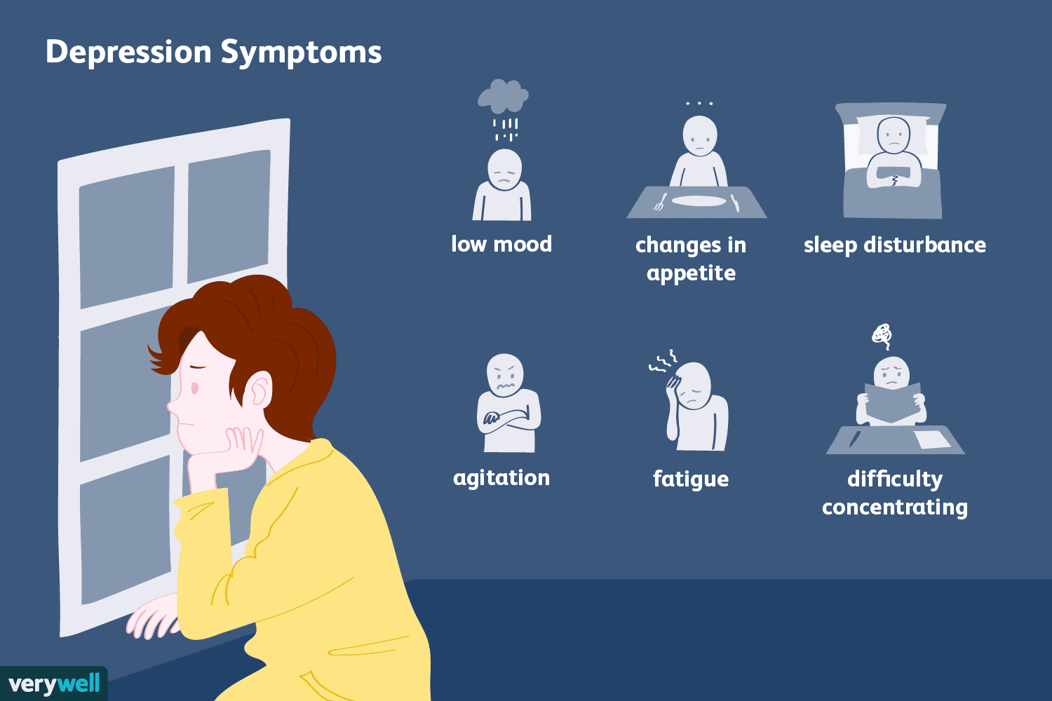 healthyguruji.com/symptoms of depression
