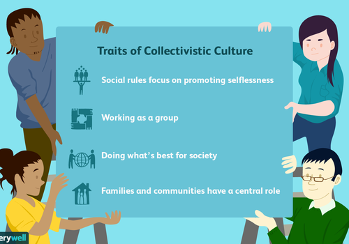collectivistic culture traits
