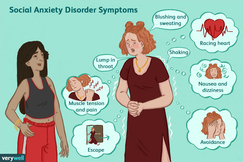 social cues disorder
