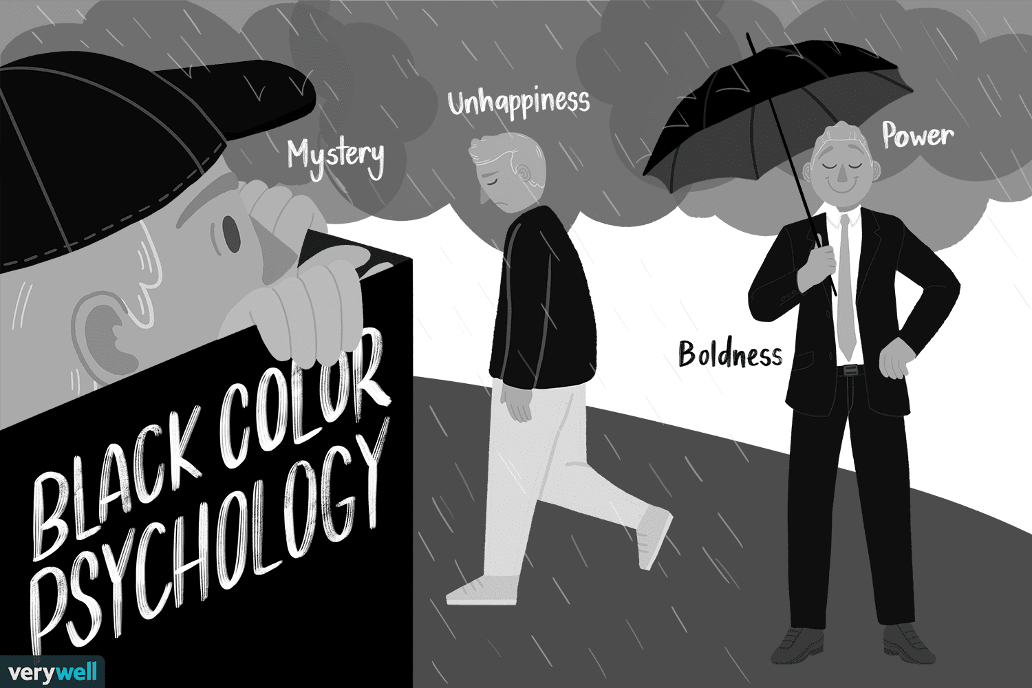 The Color Psychology of Black