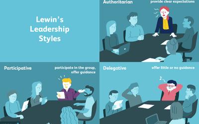 event leadership definition