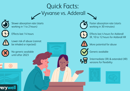 Quick facts: Vyvanse vs. Adderall