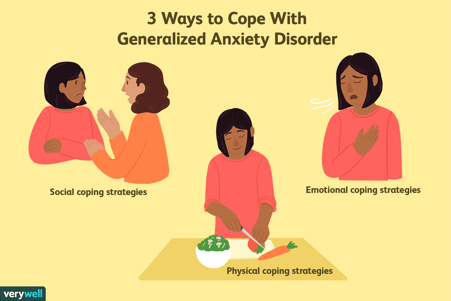 Four Tips For Coping With Slow >> Coping With Generalized Anxiety Disorder Tips For Living Well