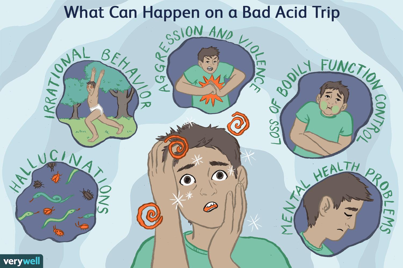 5 True Bad Acid Trips Stories