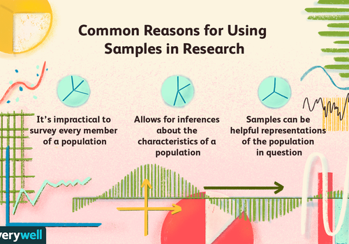 Common Reasons for Using Samples