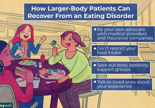 How larger body patient can recover from an eating disorder