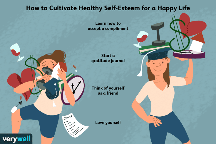 How to work on your self esteem