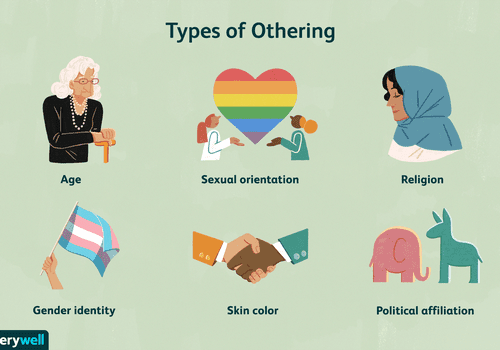 What is othering