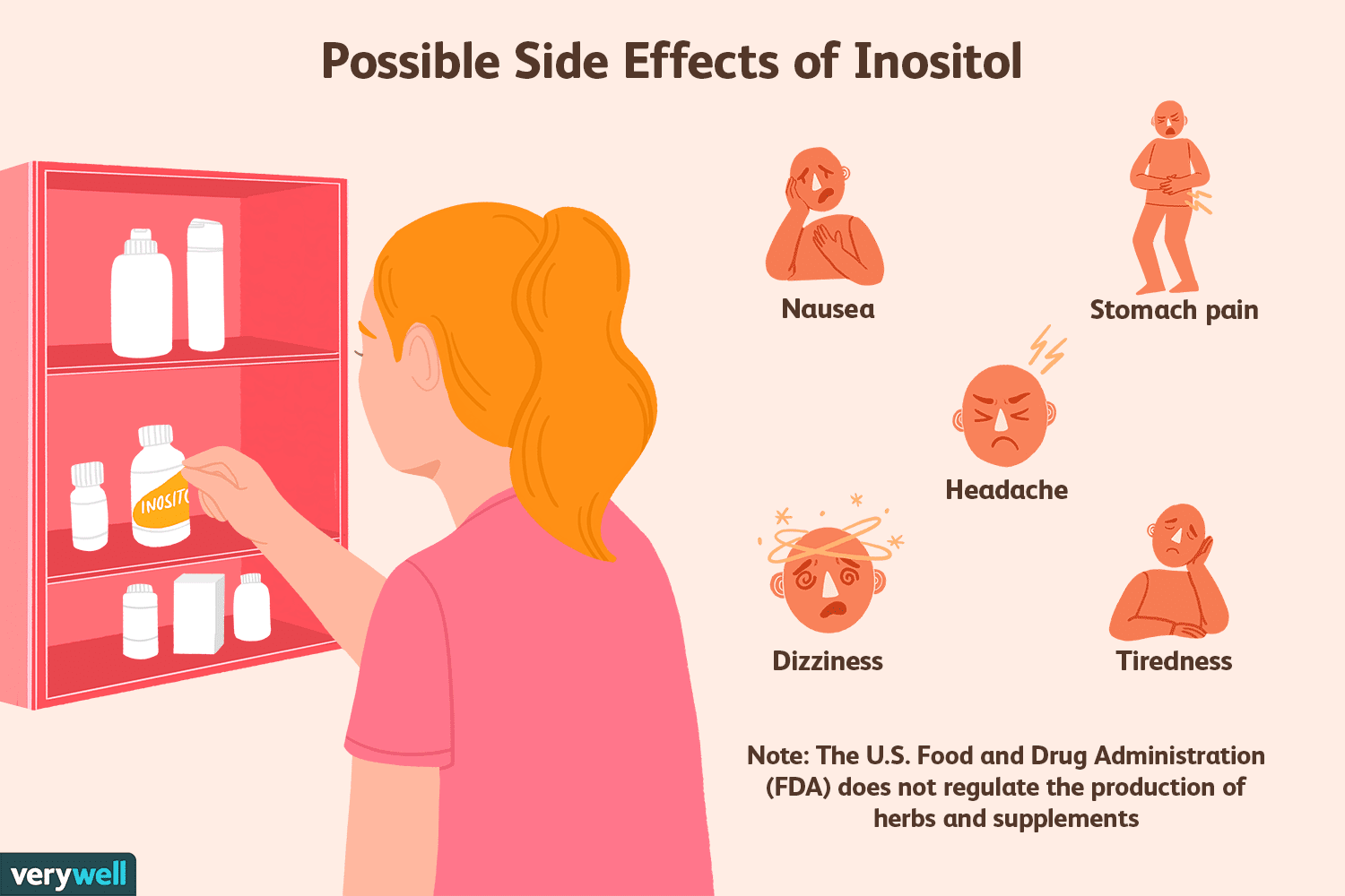 Inositol: Benefits, Side Effects, Dosage, Interactions