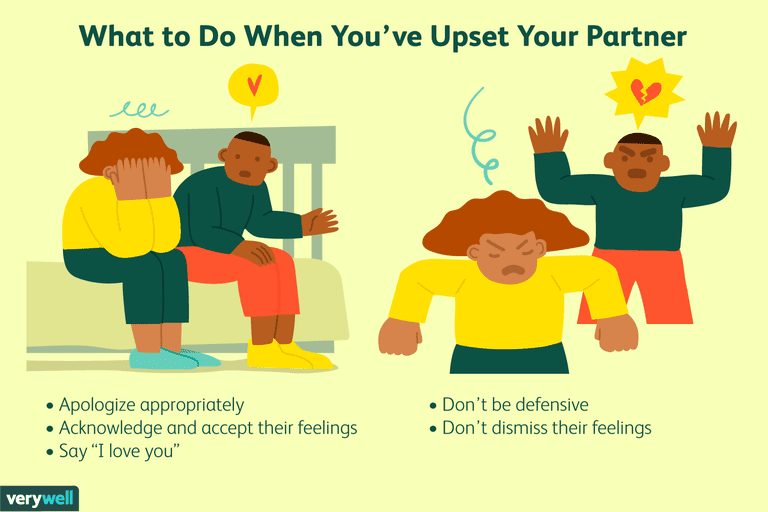 What to do when you've upset your partner