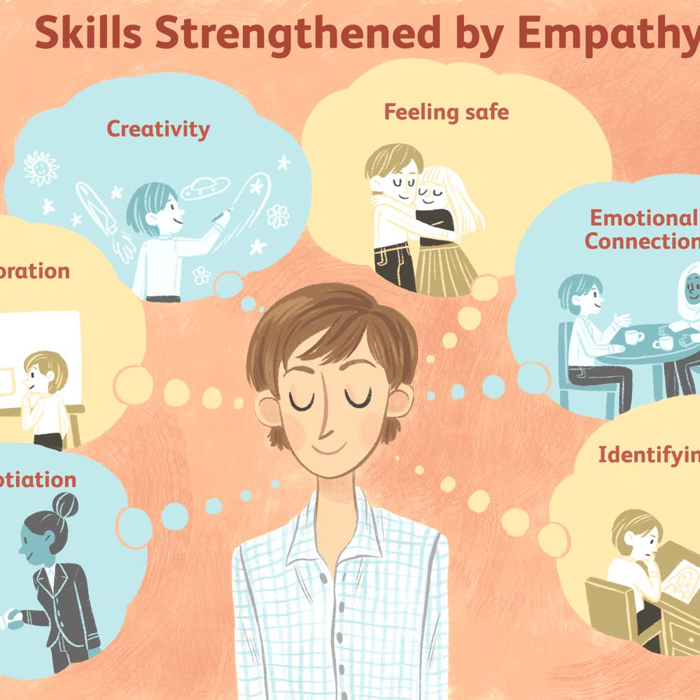 Cognitive vs. Emotional Empathy