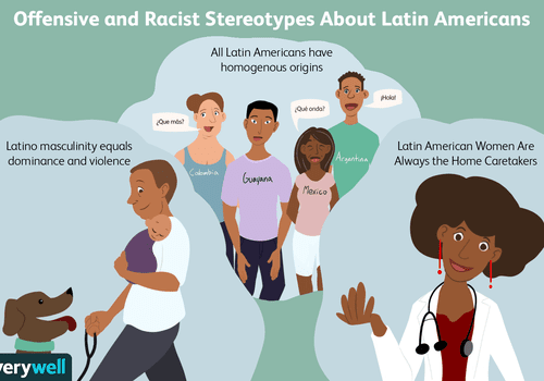 Latinx characters with dialogue bubbles to challenge a selection of stereotypes