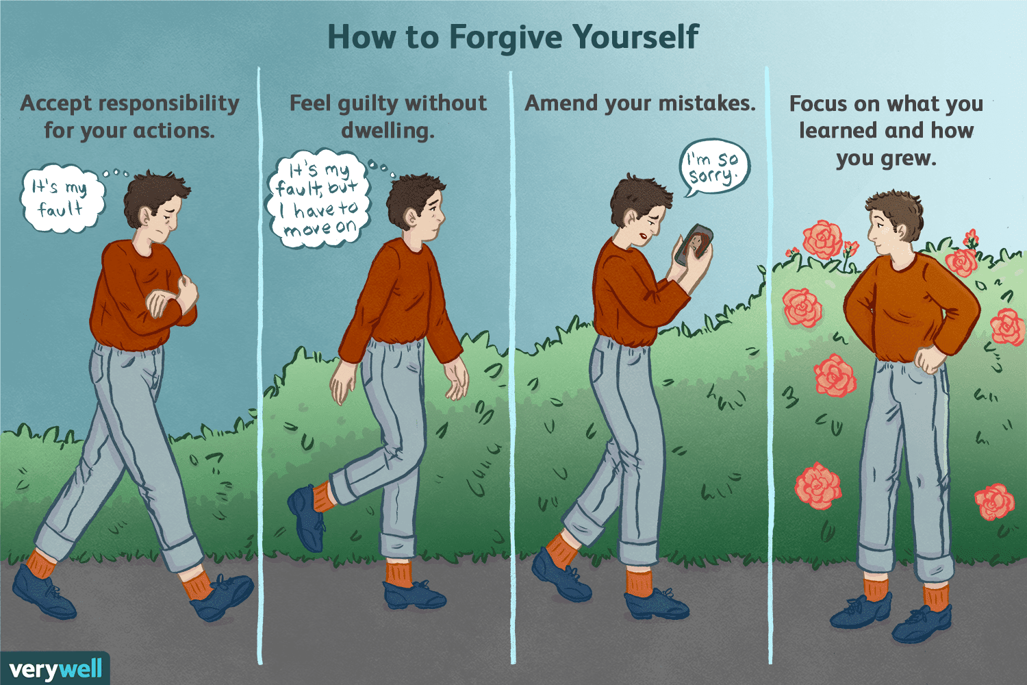 Self-Forgiveness: Steps to Take to Forgive Yourself