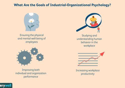Industrial-organizational psychology