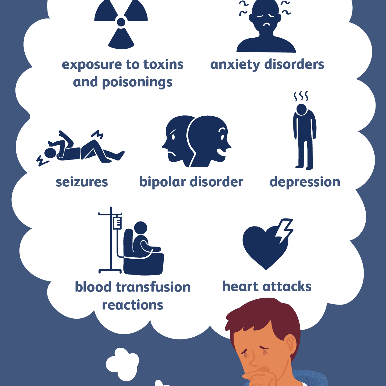 Medical Causes of a Sense of Impending Doom
