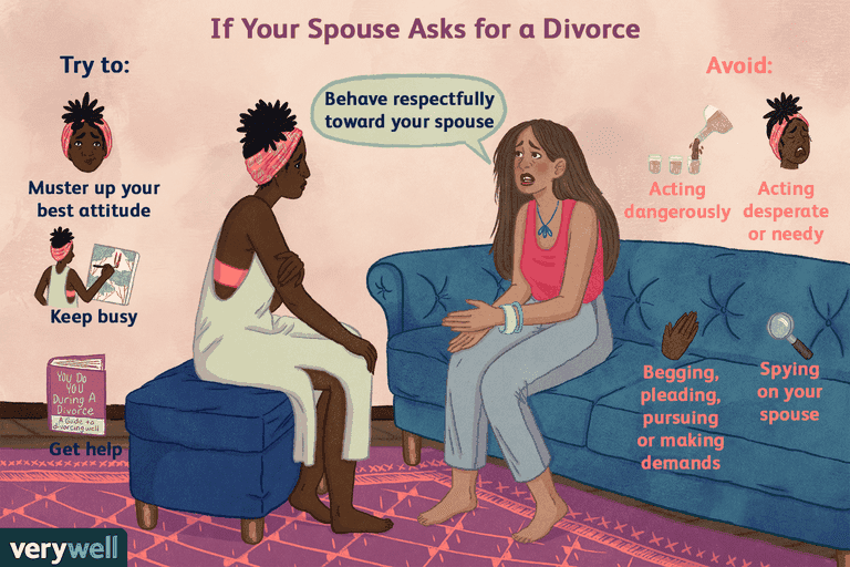 How To Get A Divorce >> What To Do When Your Spouse Just Asked For A Divorce