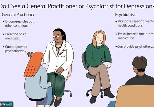 general practitioner or psychiatrist