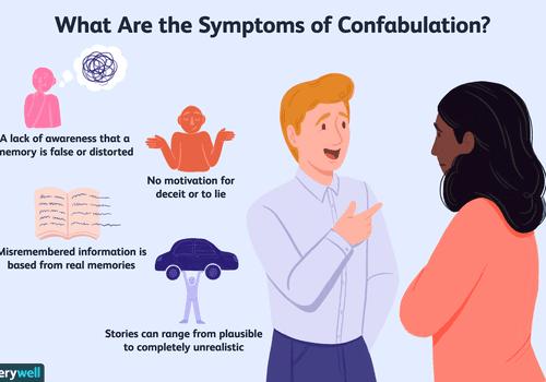 Symptoms of confabulation