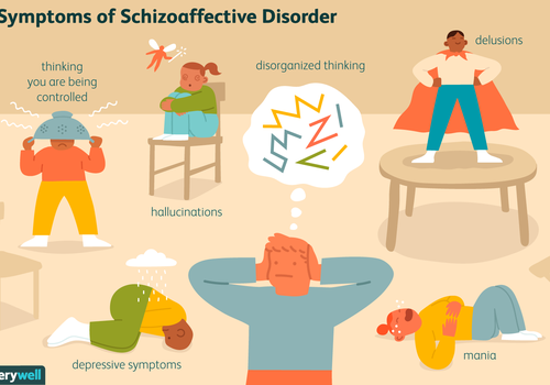 symptoms of schizoaffective disorder