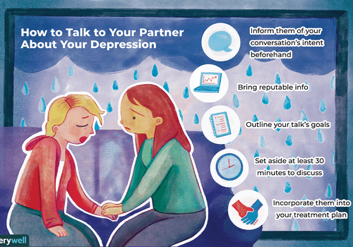 Ways to talk to your partner about your depression