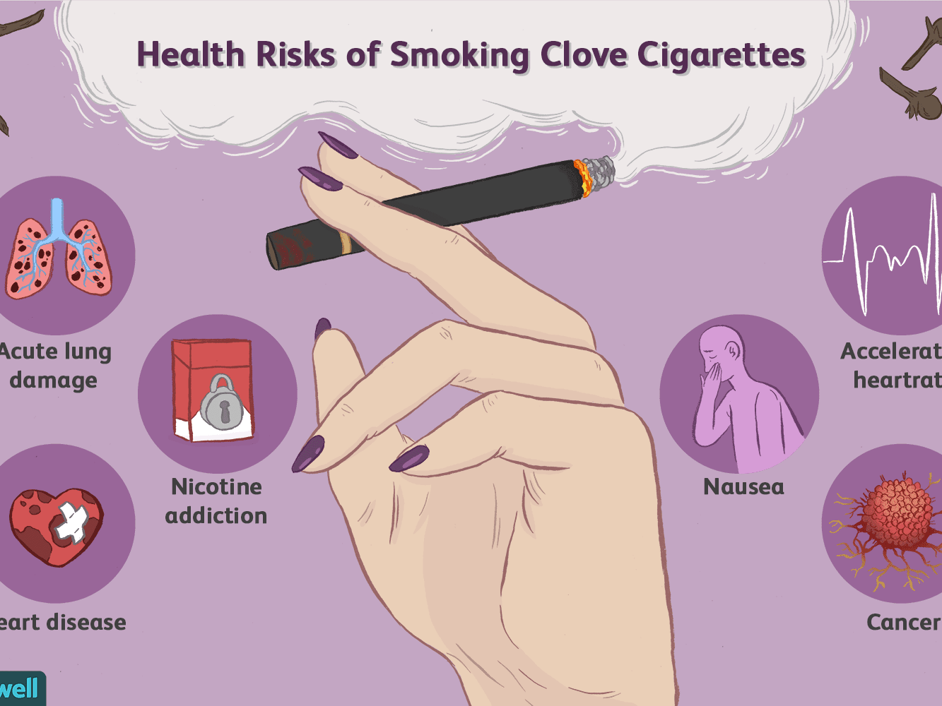 Important Facts About Clove Cigarettes