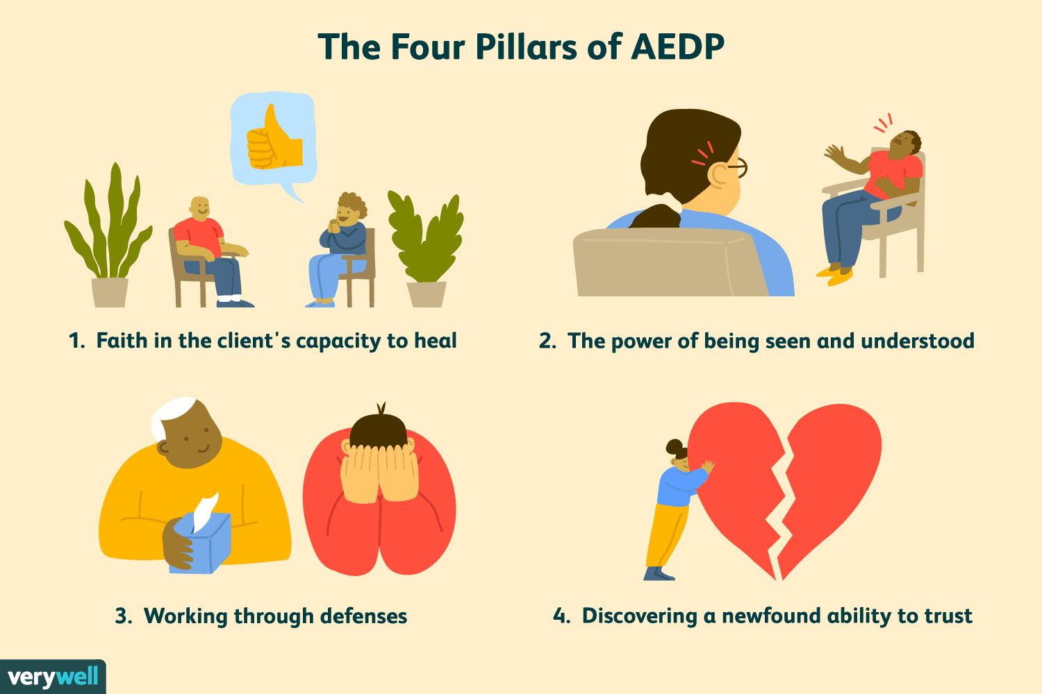 AEDP therapy