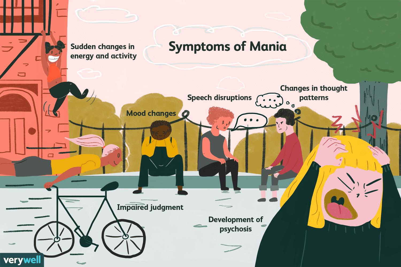 symptoms of mania in bipolar disorder