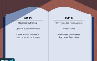 icd vs dsm-5