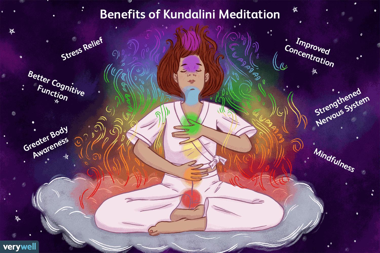 How To Practice Kundalini Meditation