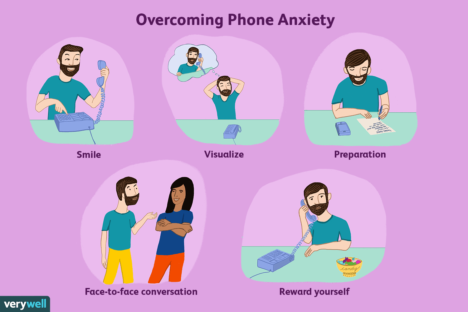 Strategies to overcome phone anxiety