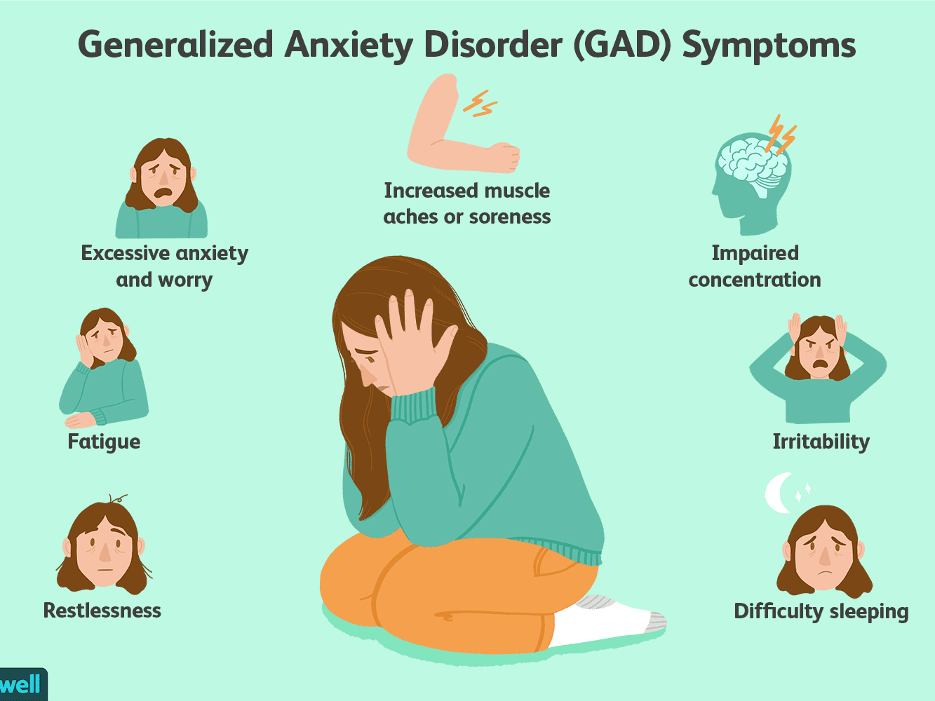 DSM-5 Criteria for Diagnosing Generalized Anxiety Disorder