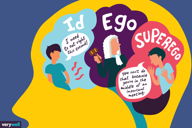 The Id, Ego, and Superego illustration