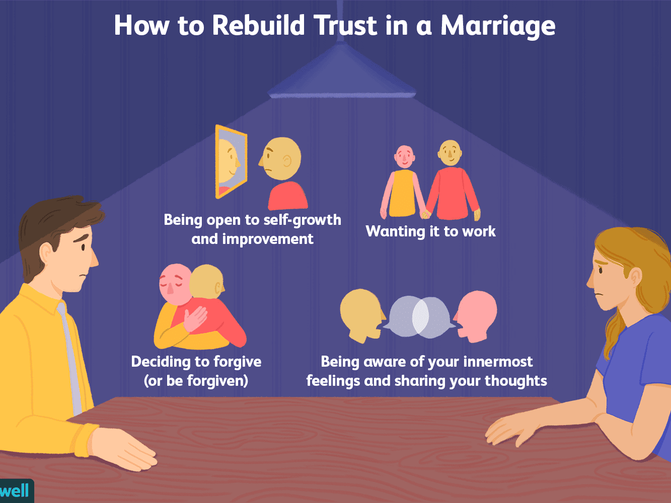 Relationship from previous boyfriend has issues trust my a How to