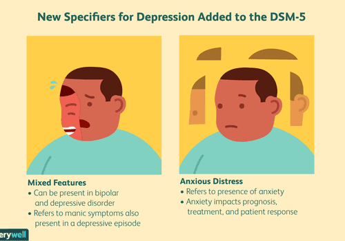 New specifiers for depression added to the DSM-5