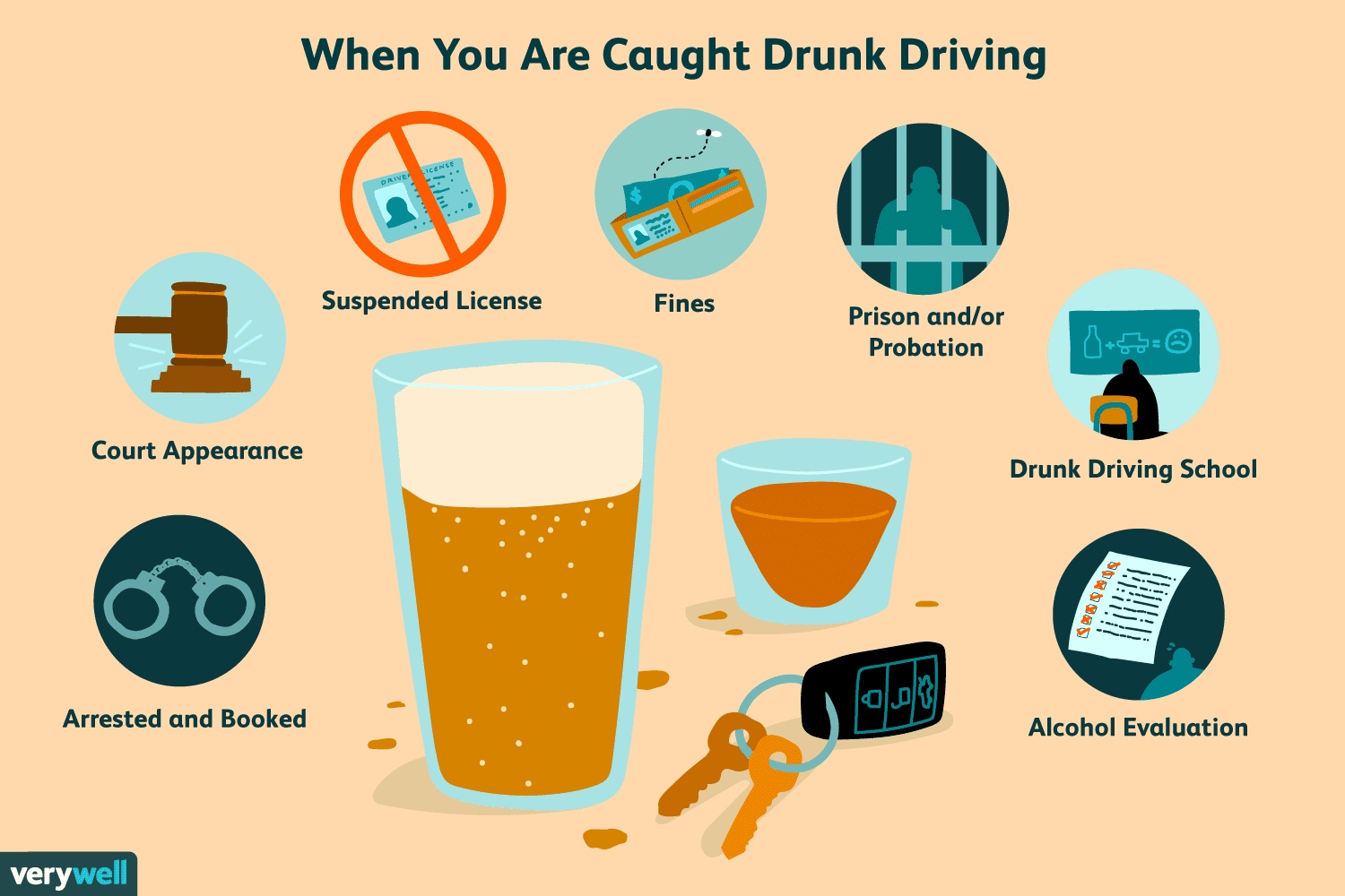 10 Things That Happen If You Get a DUI