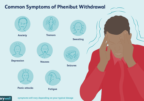 Common symptoms of phenibut withdrawal illustration