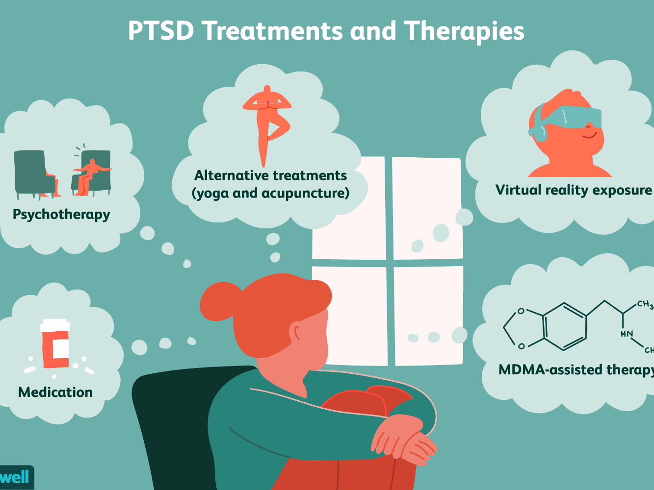 How PTSD Is Treated: Is There a Cure?