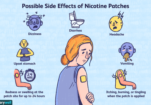 Is the Nicotine Patch a Good Way to Stop Smoking?