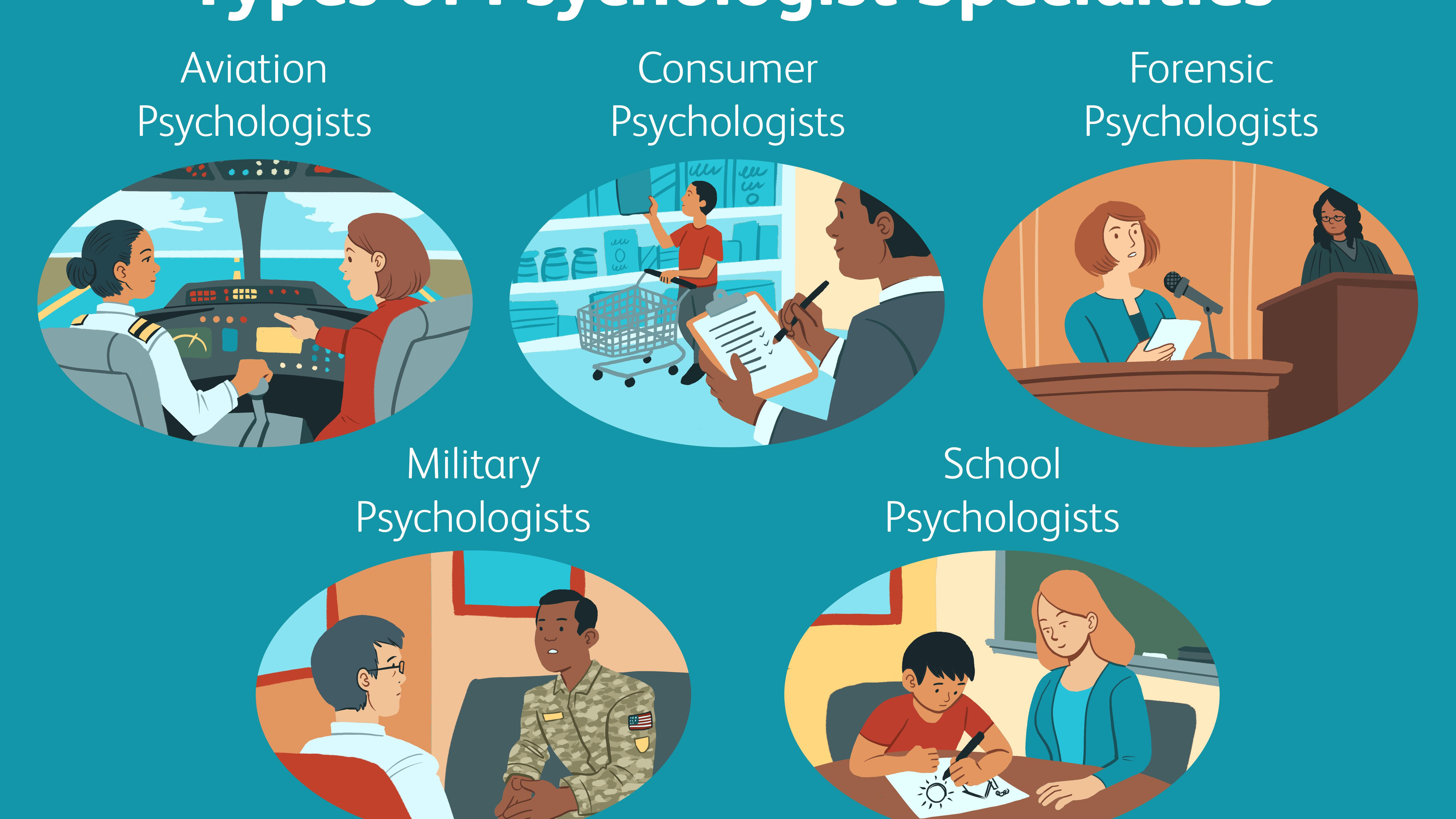 20 Different Types Of Psychologists And What They Do