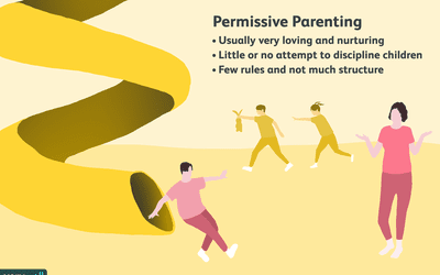 Characteristics and Effects of Uninvolved Parenting