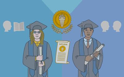 degrees