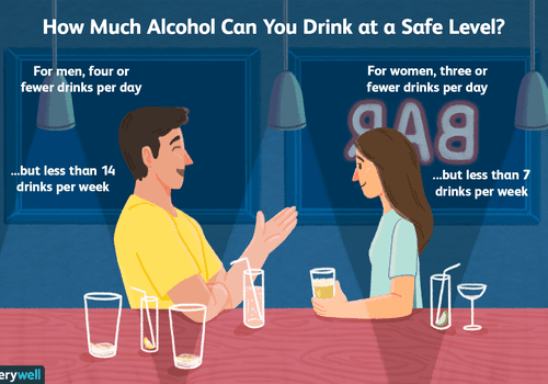 How much alcohol can I safely drink?