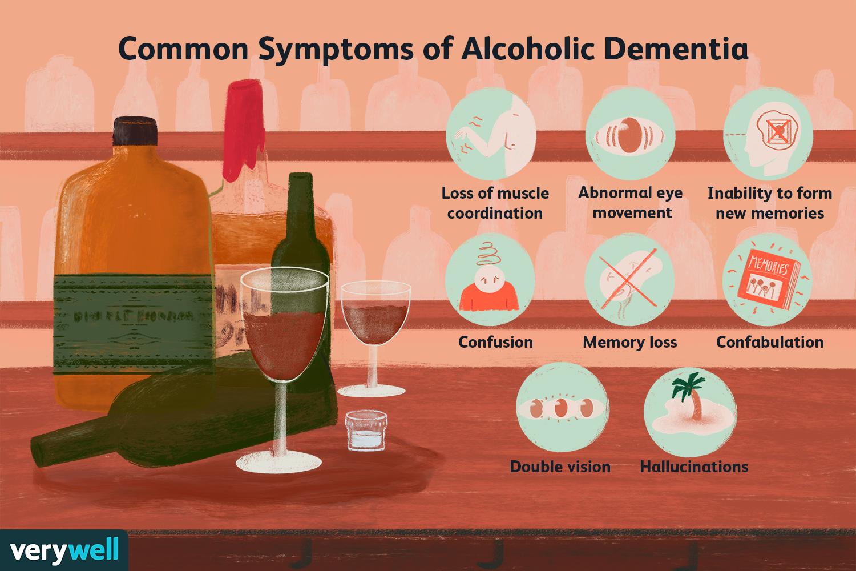 Alkoholidementia