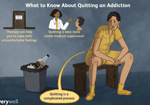 Quitting an addiction