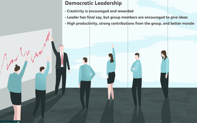 Top Tips For Becoming A Better Leader Democratic Leadership