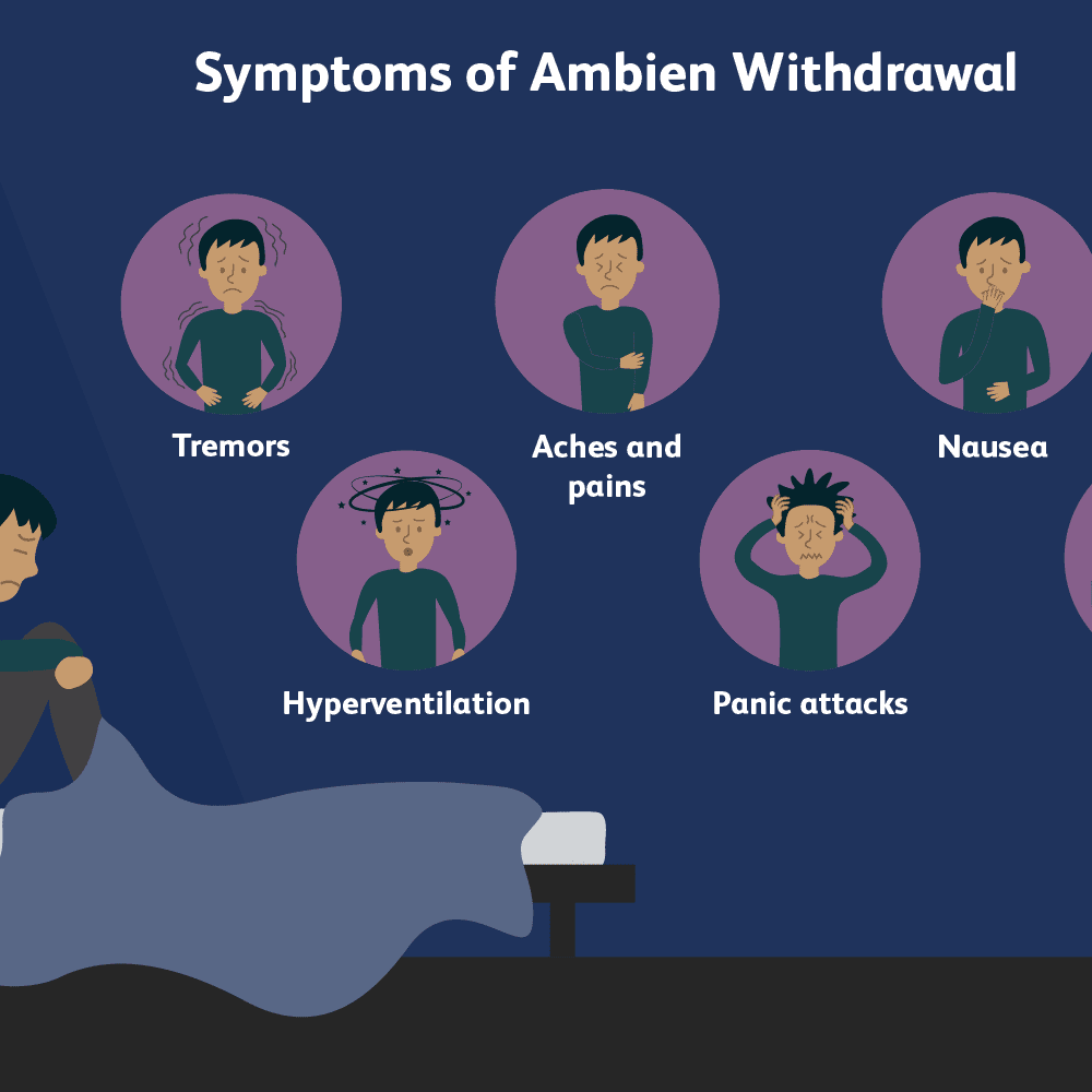 How Long Does Withdrawal From Ambien Last?