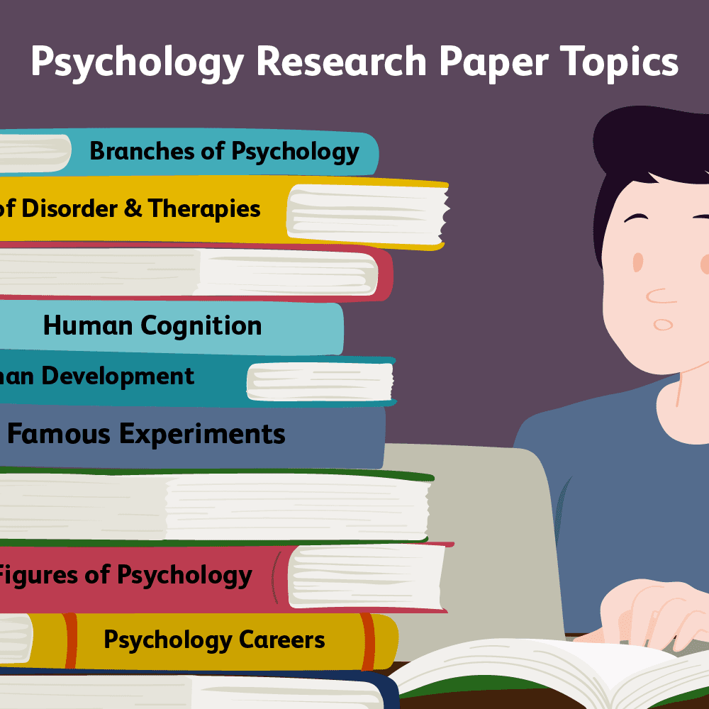 psychology research paper topics  great ideas