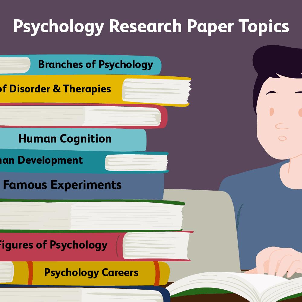 Interesting topics for term paper custom dissertation writing service