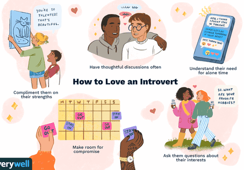 how to date an intorvert